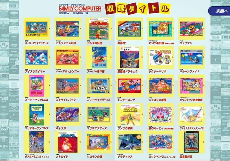 NintenfanMini Famicom Game List  JapaneseLogin / Sign-UpRecent Forum Topics