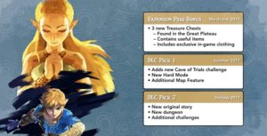 The Legend of Zelda Breath of the Wild Expansion Pass Details