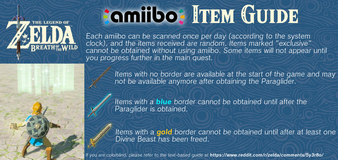 Zelda Breath of the Wild amiibo Item Guide