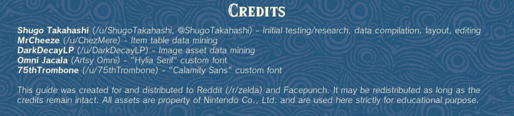 amiibo item guide credits