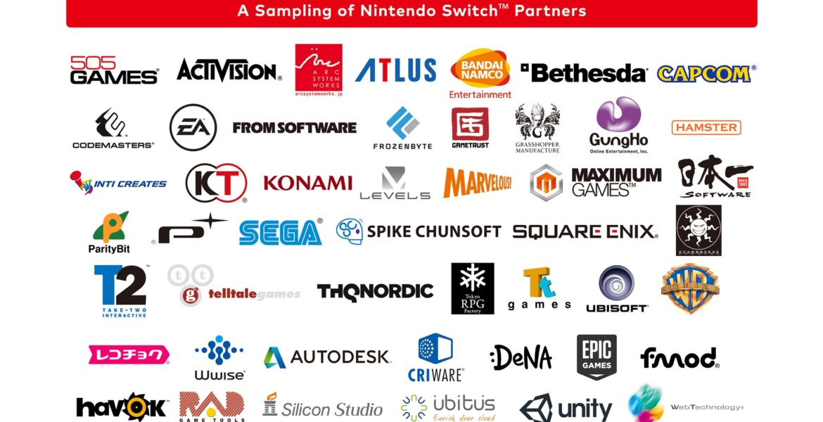 Nintendo-Switch-Partners-3rd-Party-Devol