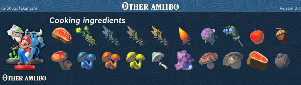 Other amiibo